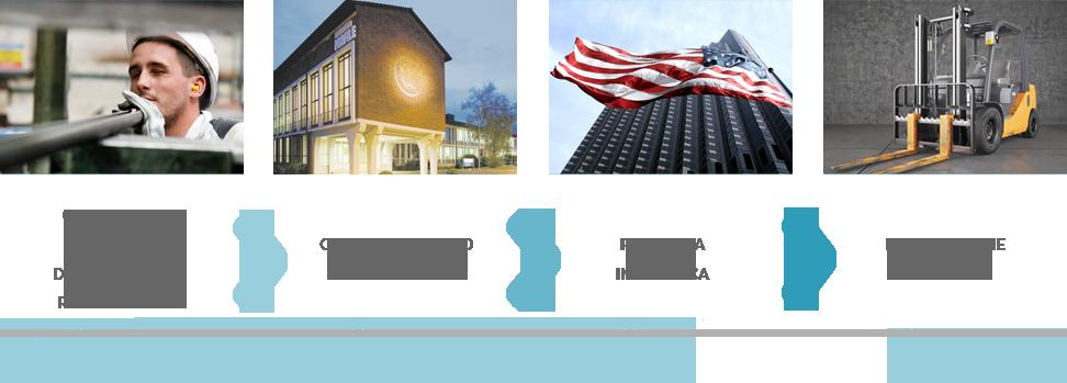 Creazione di un brand dal brand riconosciuto, consolidamento in europa, presenza in america, integrazione verticale